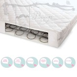Cot-Bed-Sprung-Mattress-w-Cot-Top-Changer-Teething-Rails-White-0-1